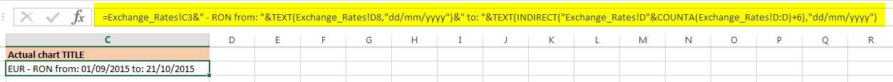 Chart_title_formula