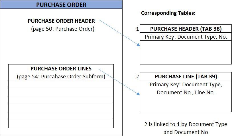 Document Pattern Summary